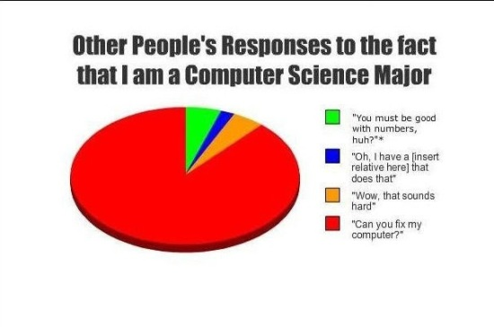 computer-science_o_921211.jpg