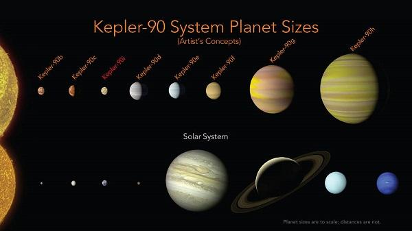 kepler-planet-sizes.jpg